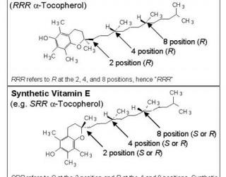 vitamine-e-poeder